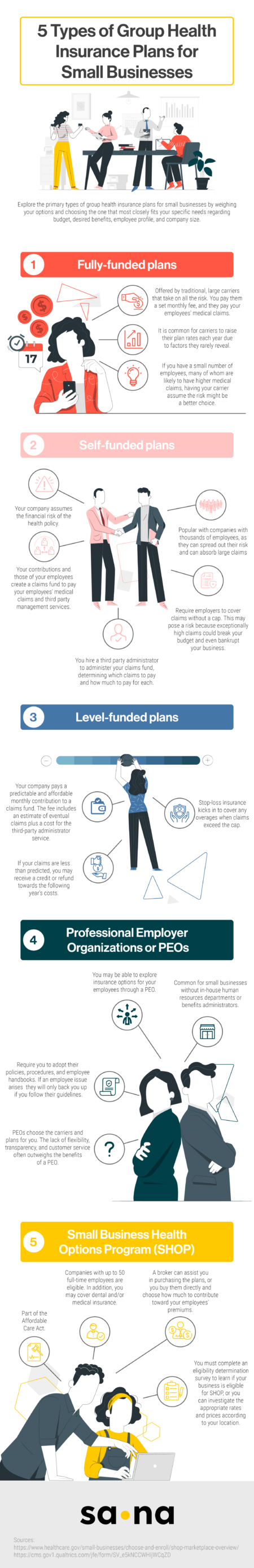 5 types of group health insurance plans infographics